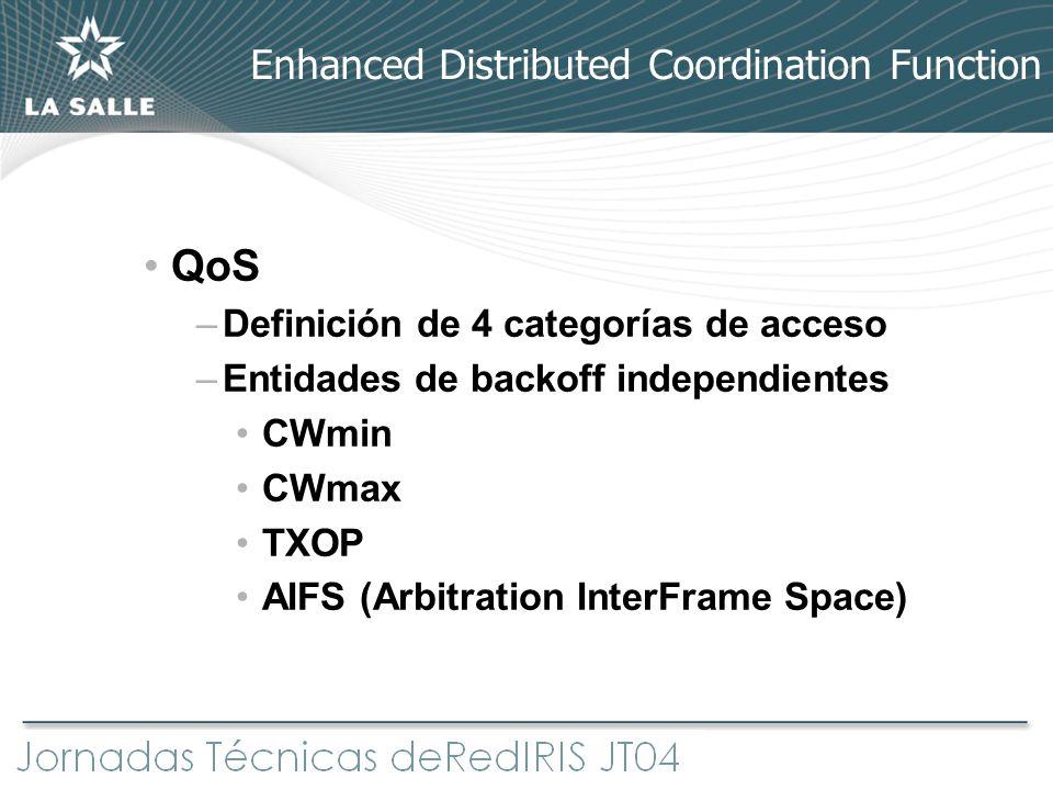 Enhanced Distributed Coordination Function QoS –Definición de 4 categorías de acceso –Entidades de backoff independientes CWmin CWmax TXOP AIFS (Arbit