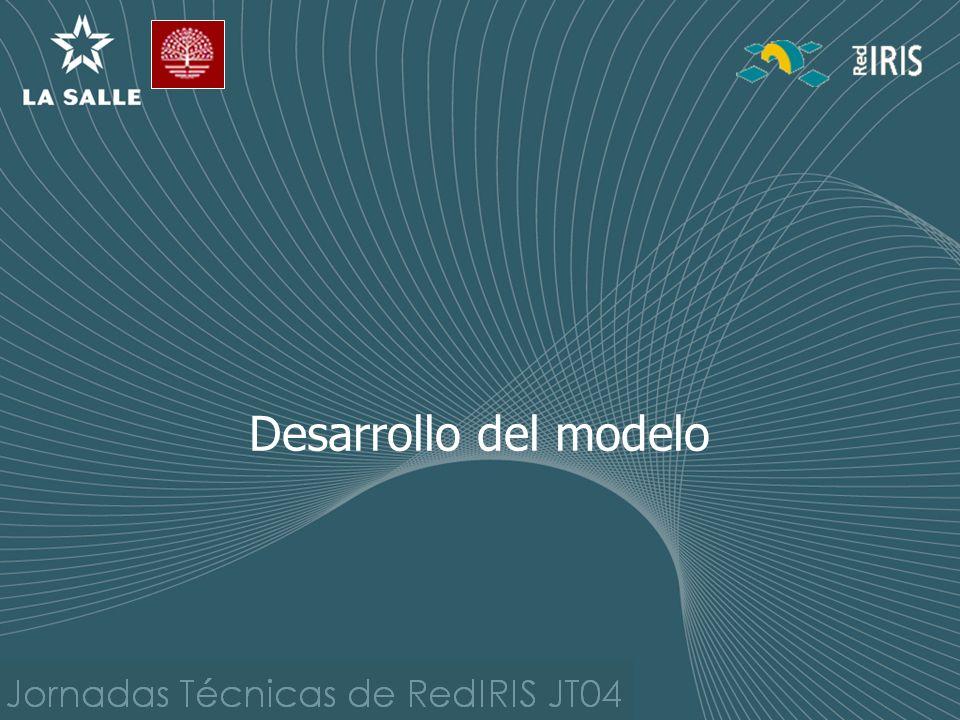 Desarrollo del modelo