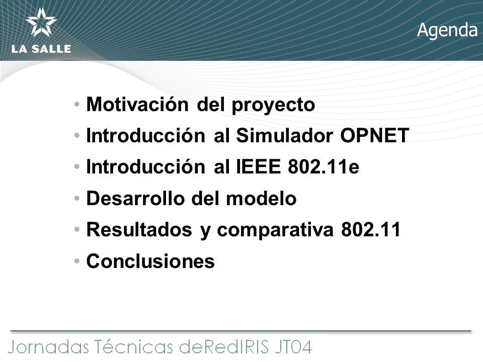 Agenda Motivación del proyecto Introducción al Simulador OPNET Introducción al IEEE 802.11e Desarrollo del modelo Resultados y comparativa 802.11 Conc