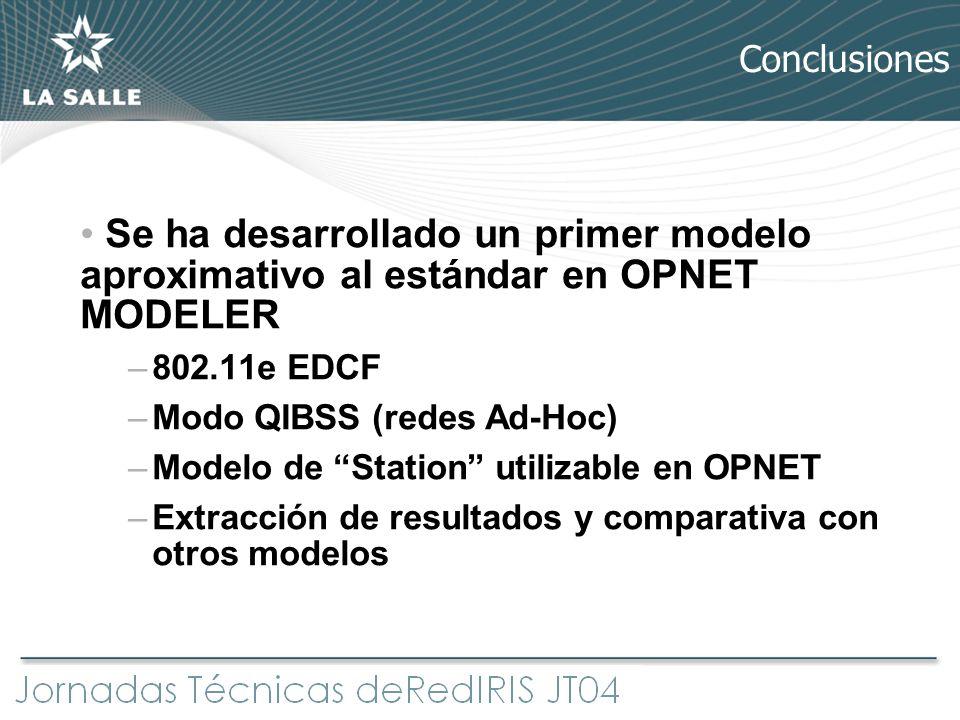 Se ha desarrollado un primer modelo aproximativo al estándar en OPNET MODELER –802.11e EDCF –Modo QIBSS (redes Ad-Hoc) –Modelo de Station utilizable e