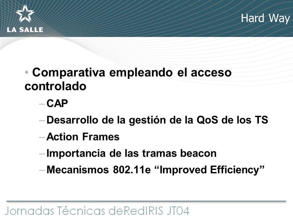 Hard Way Comparativa empleando el acceso controlado –CAP –Desarrollo de la gestión de la QoS de los TS –Action Frames –Importancia de las tramas beaco