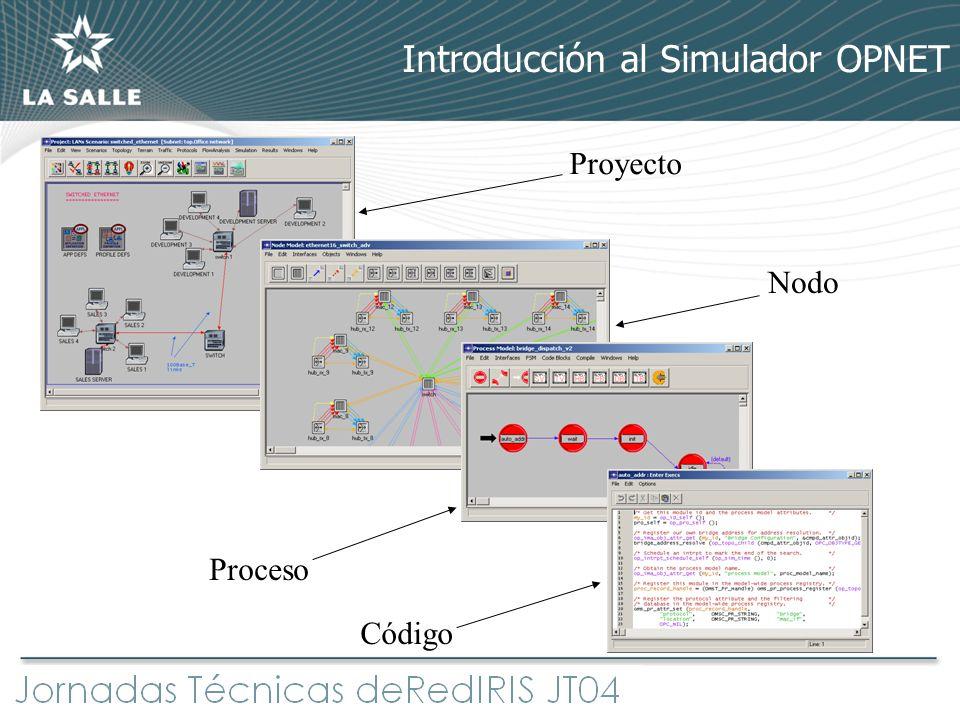 Introducción al Simulador OPNET Nodo Proceso Código Proyecto