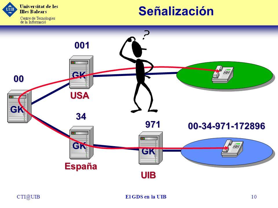 CTI@UIBEl GDS en la UIB10 SeñalizaciónGK GK GK 00 001 34 GK97100-34-971-172896 USA España UIB