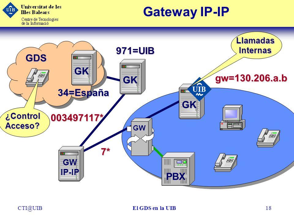CTI@UIBEl GDS en la UIB18 Gateway IP-IP971=UIB GDS GK 34=España 003497117* PBX GK ¿ControlAcceso? GWIP-IP gw=130.206.a.b GW GK LlamadasInternas 7*