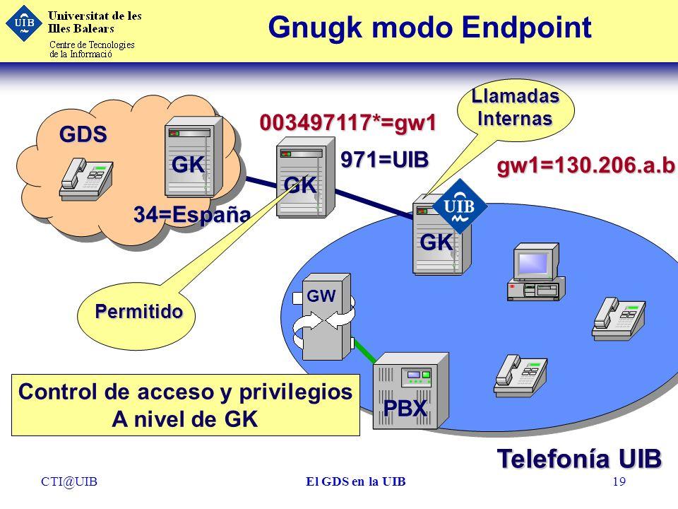 CTI@UIBEl GDS en la UIB19 Gnugk modo Endpoint Telefonía UIB GW PBX 971=UIB GK GDS GK 34=España 003497117*=gw1 GK gw1=130.206.a.b LlamadasInternas Cont