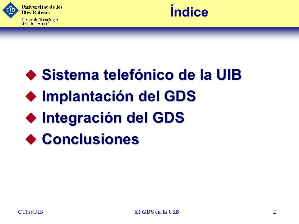 CTI@UIBEl GDS en la UIB13 ConectividadGK GK Internet Ohio Definir Reglas Validar Reglas 00-001-1109-xxx 00-34-971-172896 UDP Dinámicos 971=UIB