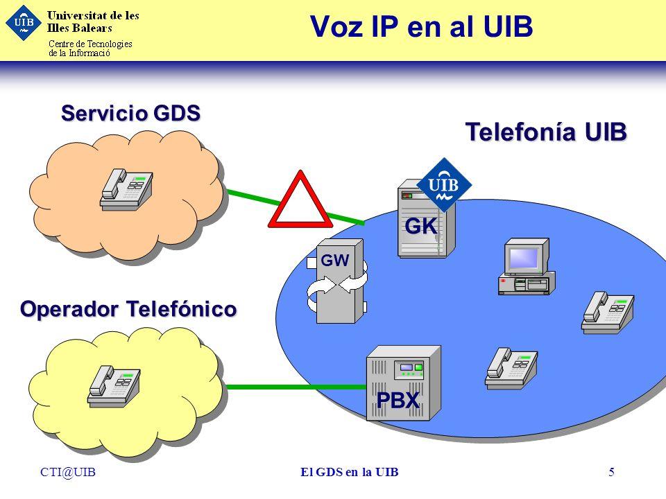 CTI@UIBEl GDS en la UIB16 Vecinos: LRQ/LCF Servicio GDS GW PBX 971=UIB GK 34=España Definir Reglas ¿Control de privilegios y acceso.