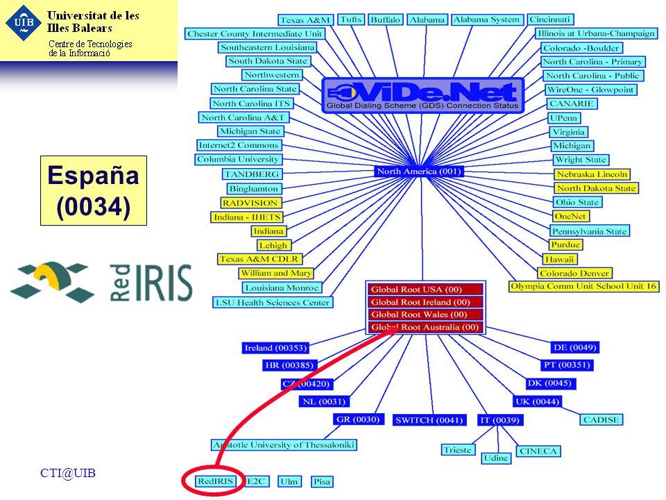 CTI@UIBEl GDS en la UIB18 Gateway IP-IP971=UIB GDS GK 34=España 003497117* PBX GK ¿ControlAcceso.