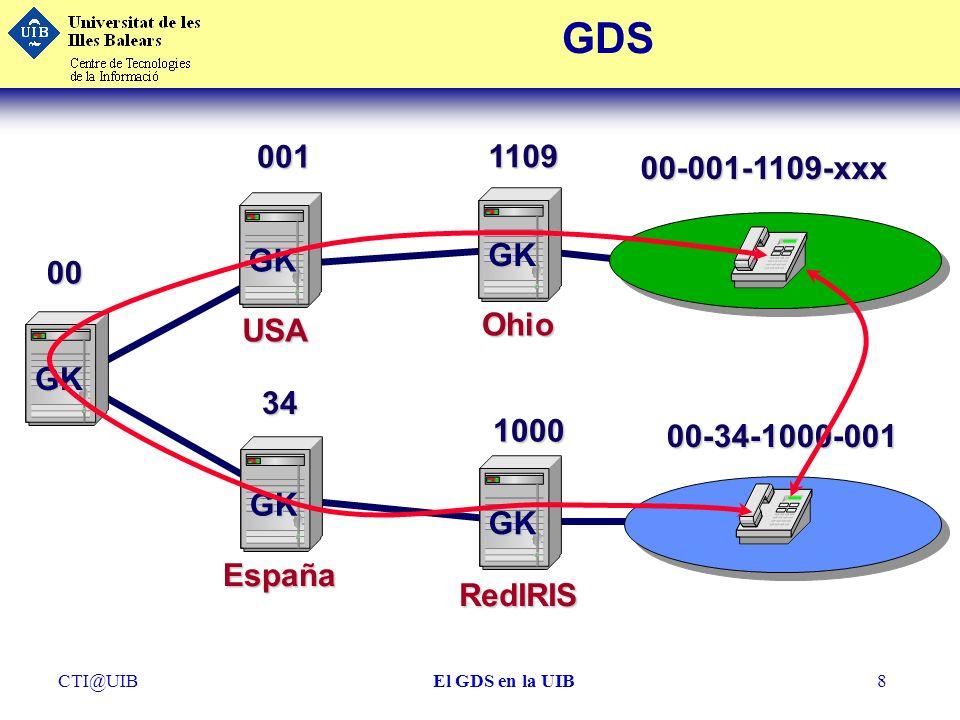 CTI@UIBEl GDS en la UIB19 Gnugk modo Endpoint Telefonía UIB GW PBX 971=UIB GK GDS GK 34=España 003497117*=gw1 GK gw1=130.206.a.b LlamadasInternas Control de acceso y privilegios A nivel de GK Permitido
