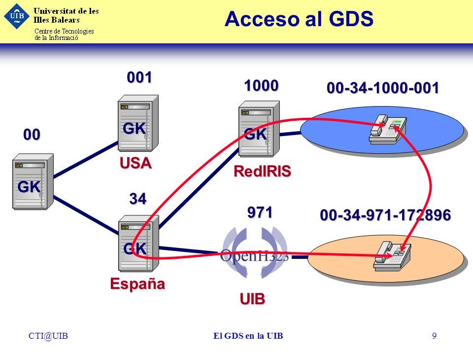 CTI@UIBEl GDS en la UIB20 Relaciones de Confianza Telefonía UIB GW PBX 971=UIB GK GDS GK 34=España 003497117*=gw1 1000=RedIRIS 003497117*=gw2 GK GK gw2=130.206.c.d gw1=130.206.a.b LlamadasLocales LlamadasInternas