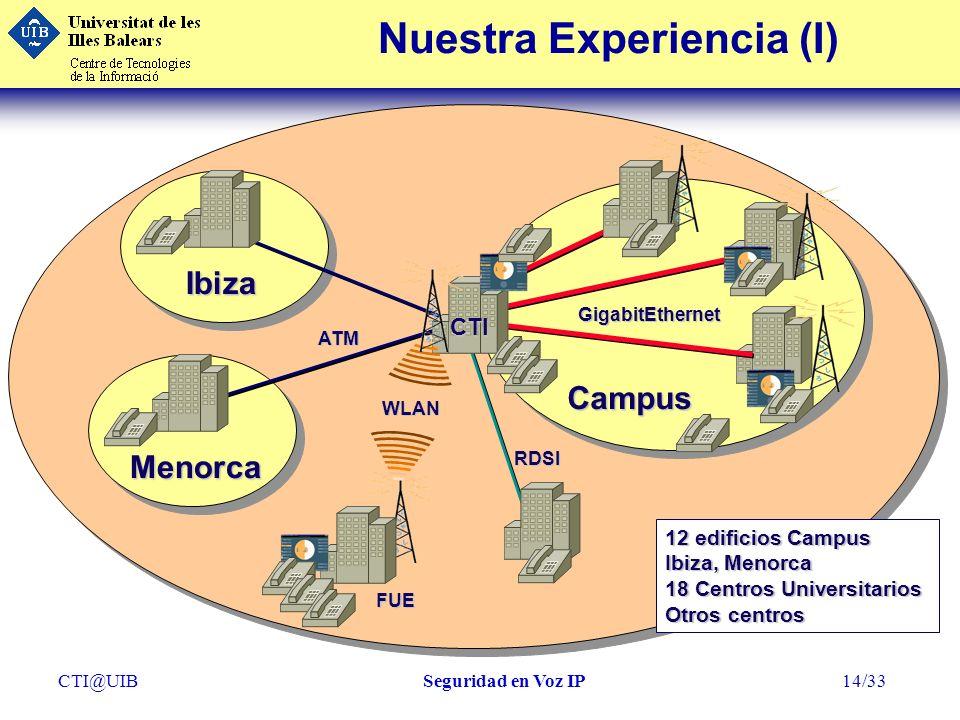 CTI@UIBSeguridad en Voz IP14/33 Ibiza Campus Menorca ATM FUE RDSI GigabitEthernet CTI WLAN Nuestra Experiencia (I) 12 edificios Campus Ibiza, Menorca