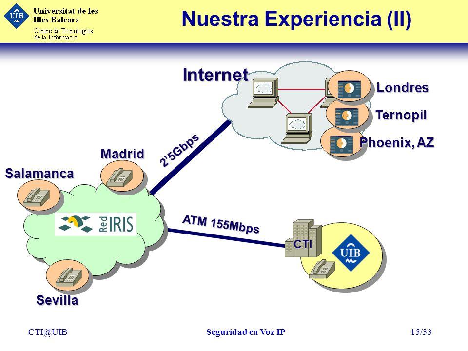 CTI@UIBSeguridad en Voz IP15/33 Internet Nuestra Experiencia (II) ATM 155Mbps CTI Madrid Salamanca Sevilla Phoenix, AZ Phoenix, AZ Ternopil Londres 25