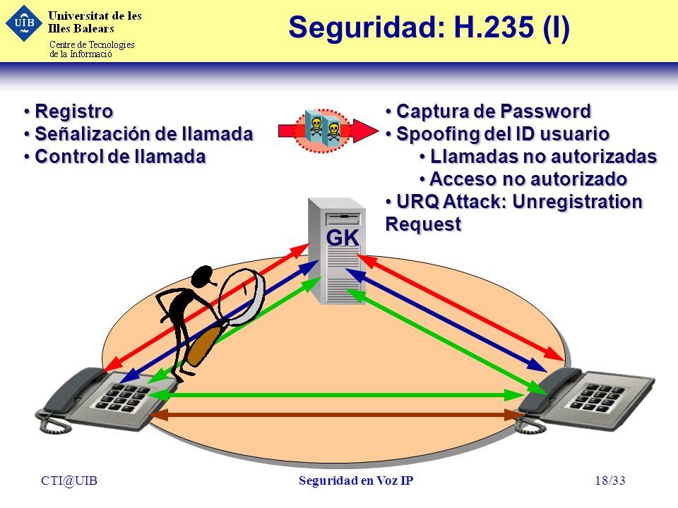 CTI@UIBSeguridad en Voz IP18/33 Seguridad: H.235 (I)GK Captura de Password Captura de Password Spoofing del ID usuario Spoofing del ID usuario Llamada