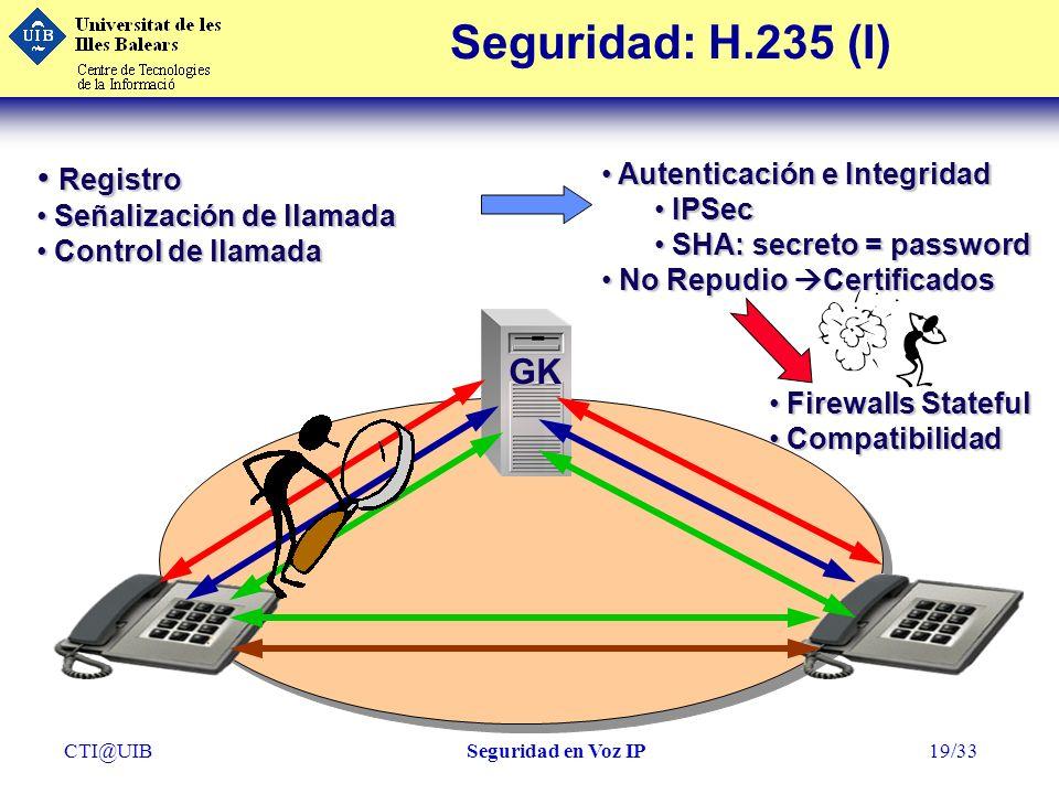 CTI@UIBSeguridad en Voz IP19/33 Seguridad: H.235 (I)GK Autenticación e Integridad Autenticación e Integridad IPSec IPSec SHA: secreto = password SHA: