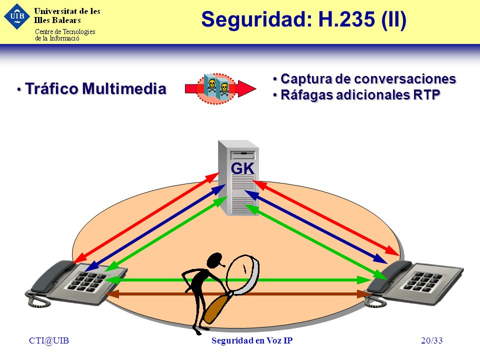 CTI@UIBSeguridad en Voz IP20/33 Seguridad: H.235 (II)GK Captura de conversaciones Captura de conversaciones Ráfagas adicionales RTP Ráfagas adicionale
