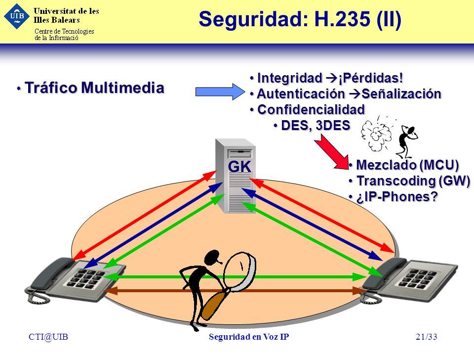CTI@UIBSeguridad en Voz IP21/33 Seguridad: H.235 (II)GK Tráfico Multimedia Tráfico Multimedia Integridad ¡Pérdidas! Integridad ¡Pérdidas! Autenticació