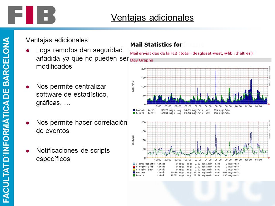 FACULTAT DINFORMÀTICA DE BARCELONA Ventajas adicionales Ventajas adicionales: Logs remotos dan seguridad añadida ya que no pueden ser modificados Nos