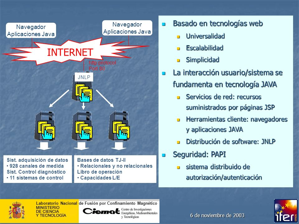 Laboratorio Nacional de Fusión por Confinamiento Magnético 6 de noviembre de 2003 Basado en tecnologías web Basado en tecnologías web Universalidad Un