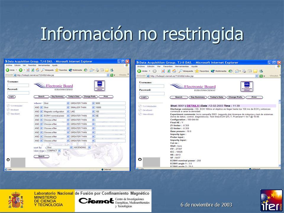 Laboratorio Nacional de Fusión por Confinamiento Magnético 6 de noviembre de 2003 Información no restringida