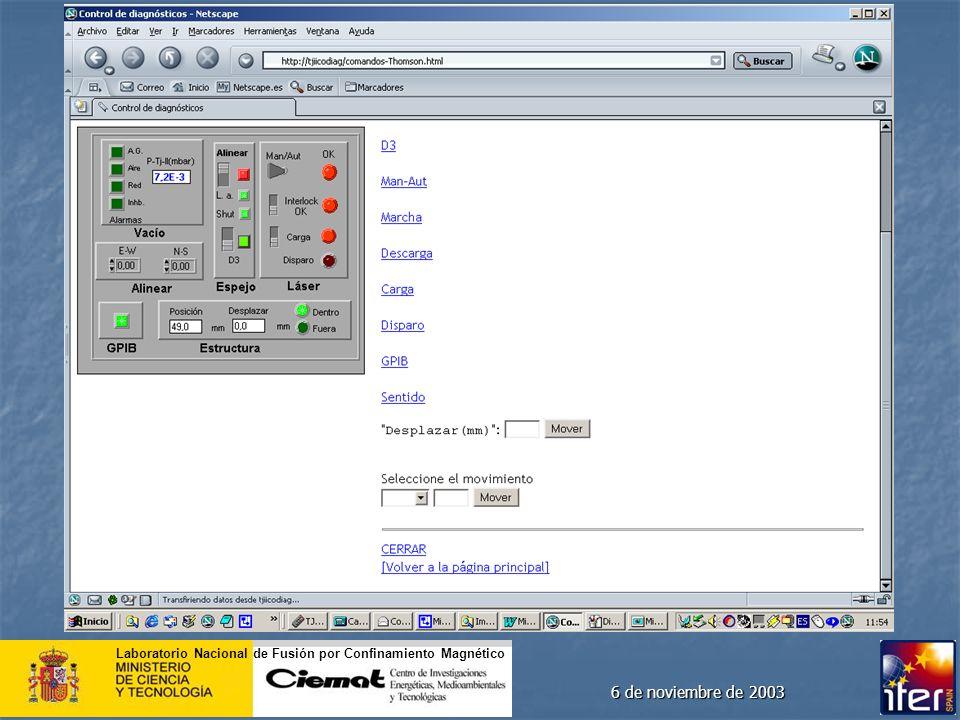 Laboratorio Nacional de Fusión por Confinamiento Magnético 6 de noviembre de 2003