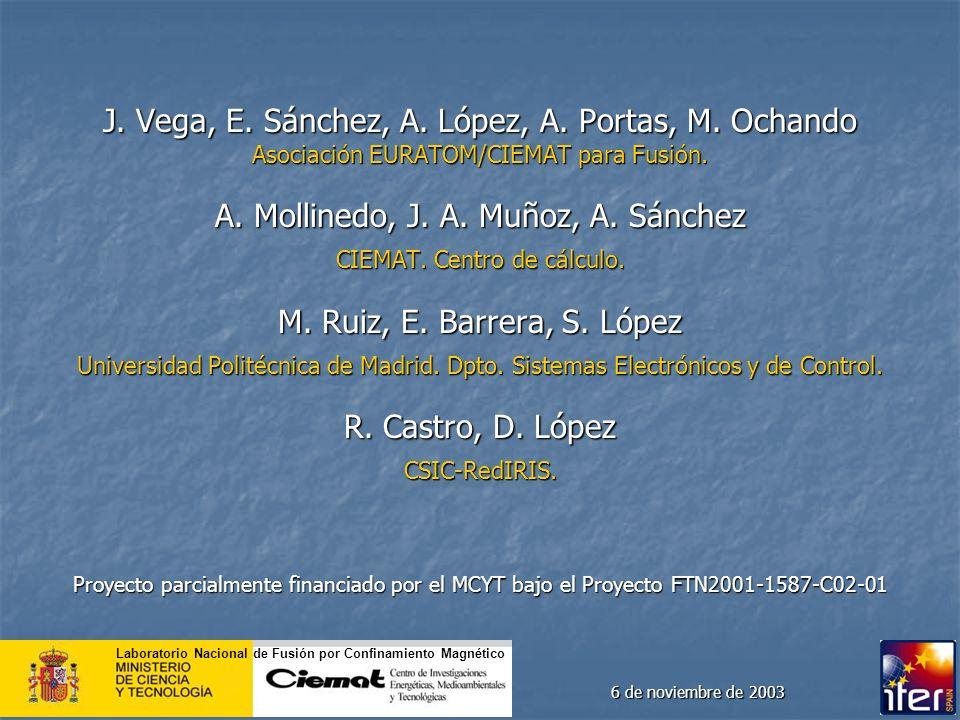 6 de noviembre de 2003 J. Vega, E. Sánchez, A. López, A. Portas, M. Ochando Asociación EURATOM/CIEMAT para Fusión. A. Mollinedo, J. A. Muñoz, A. Sánch