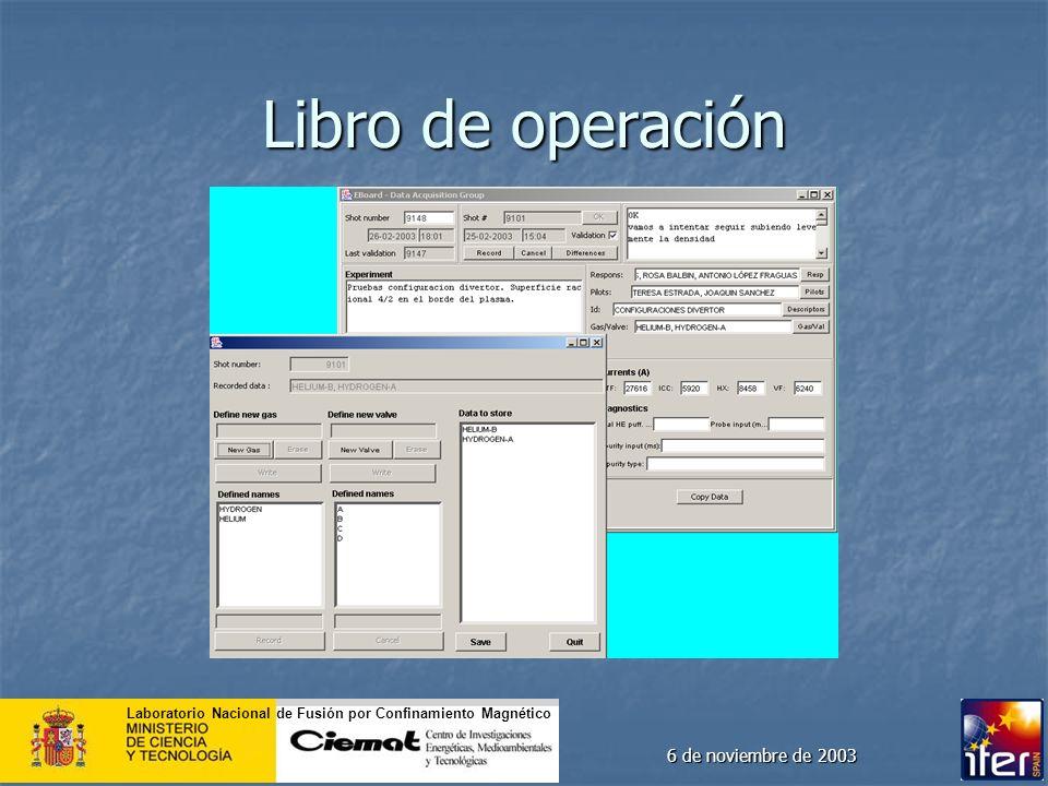 Laboratorio Nacional de Fusión por Confinamiento Magnético 6 de noviembre de 2003 Libro de operación