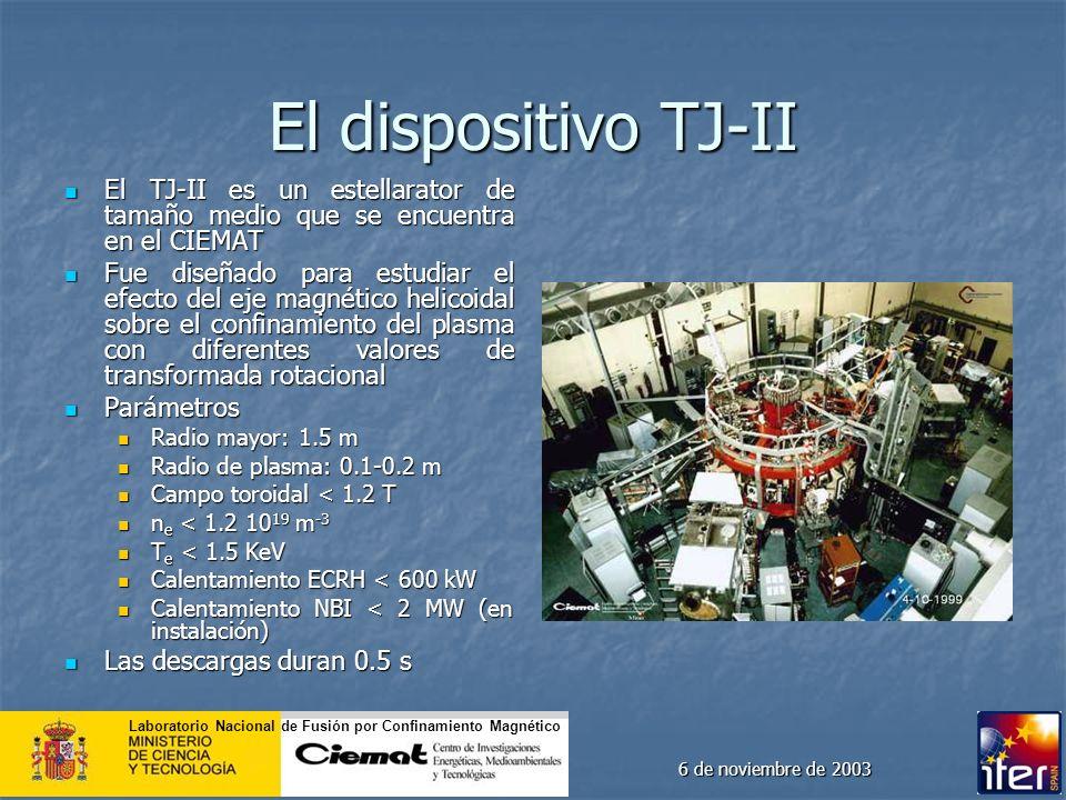 Laboratorio Nacional de Fusión por Confinamiento Magnético 6 de noviembre de 2003 Motivación Facilitar la rentabilidad científica del TJ-II Facilitar la rentabilidad científica del TJ-II Aprovechar la situación estratégica del TJ-II Aprovechar la situación estratégica del TJ-II Adquirir experiencia para ITER Adquirir experiencia para ITER
