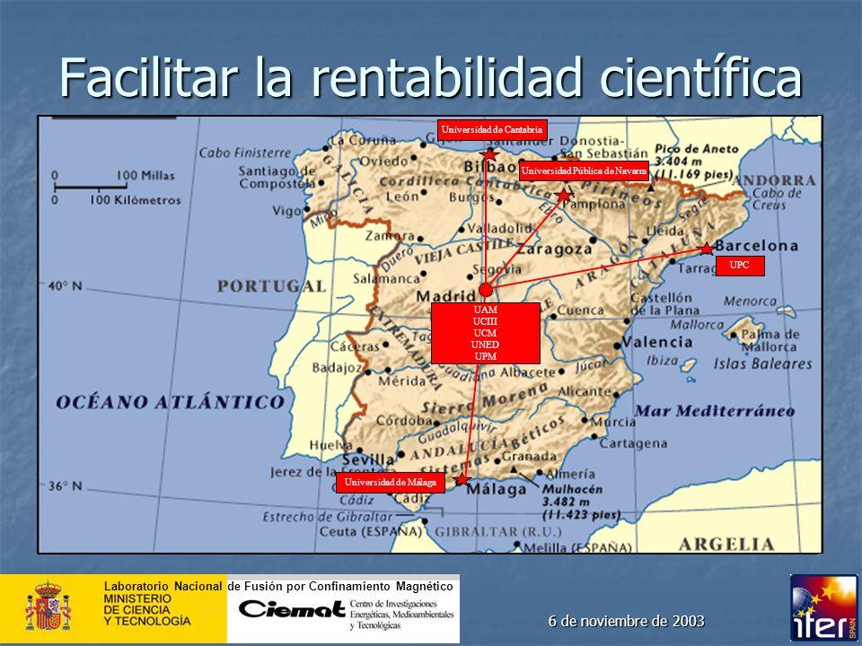 Laboratorio Nacional de Fusión por Confinamiento Magnético 6 de noviembre de 2003 Facilitar la rentabilidad científica Universidad de Cantabria UPC Un