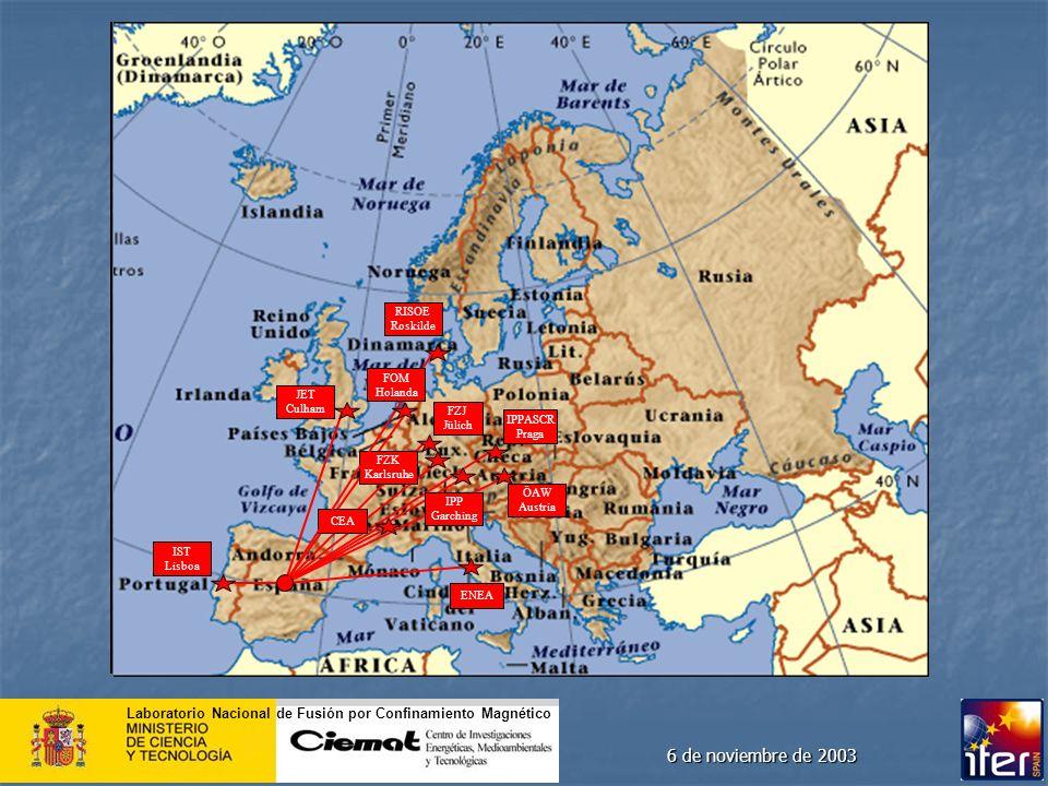 Laboratorio Nacional de Fusión por Confinamiento Magnético 6 de noviembre de 2003 Información protegida