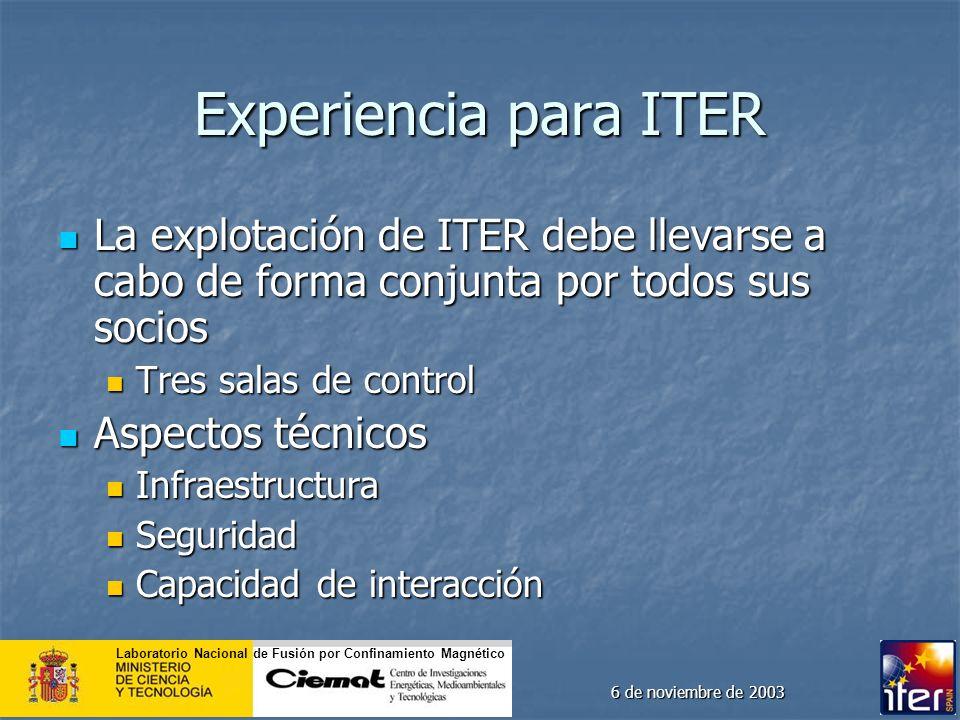 Laboratorio Nacional de Fusión por Confinamiento Magnético 6 de noviembre de 2003 Experiencia para ITER La explotación de ITER debe llevarse a cabo de
