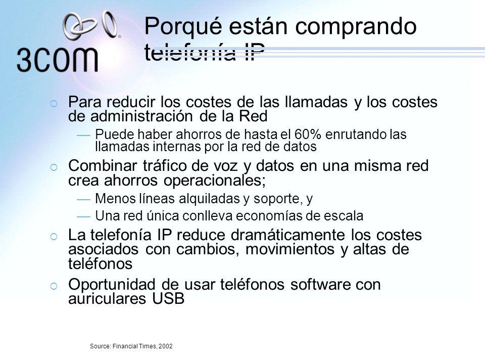 Porqué están comprando telefonía IP Para reducir los costes de las llamadas y los costes de administración de la Red Puede haber ahorros de hasta el 6