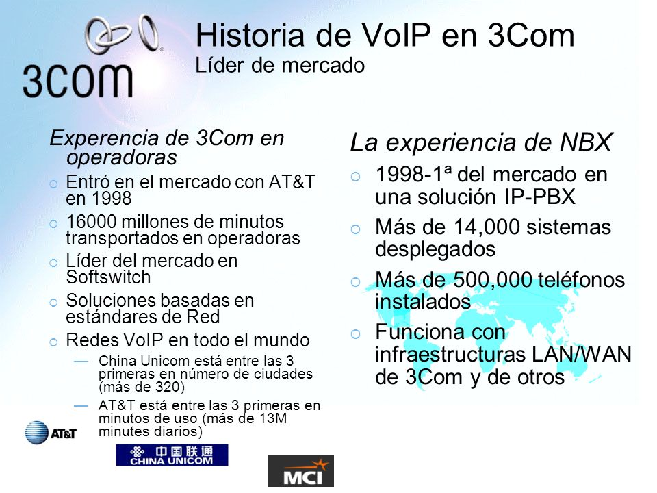 Historia de VoIP en 3Com Líder de mercado Experencia de 3Com en operadoras Entró en el mercado con AT&T en 1998 16000 millones de minutos transportado