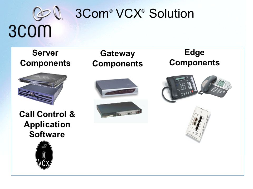 3Com ® VCX ® Solution Server Components Gateway Components Edge Components Call Control & Application Software