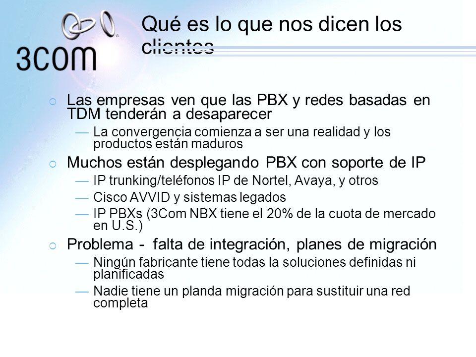 Qué es lo que nos dicen los clientes Las empresas ven que las PBX y redes basadas en TDM tenderán a desaparecer La convergencia comienza a ser una rea