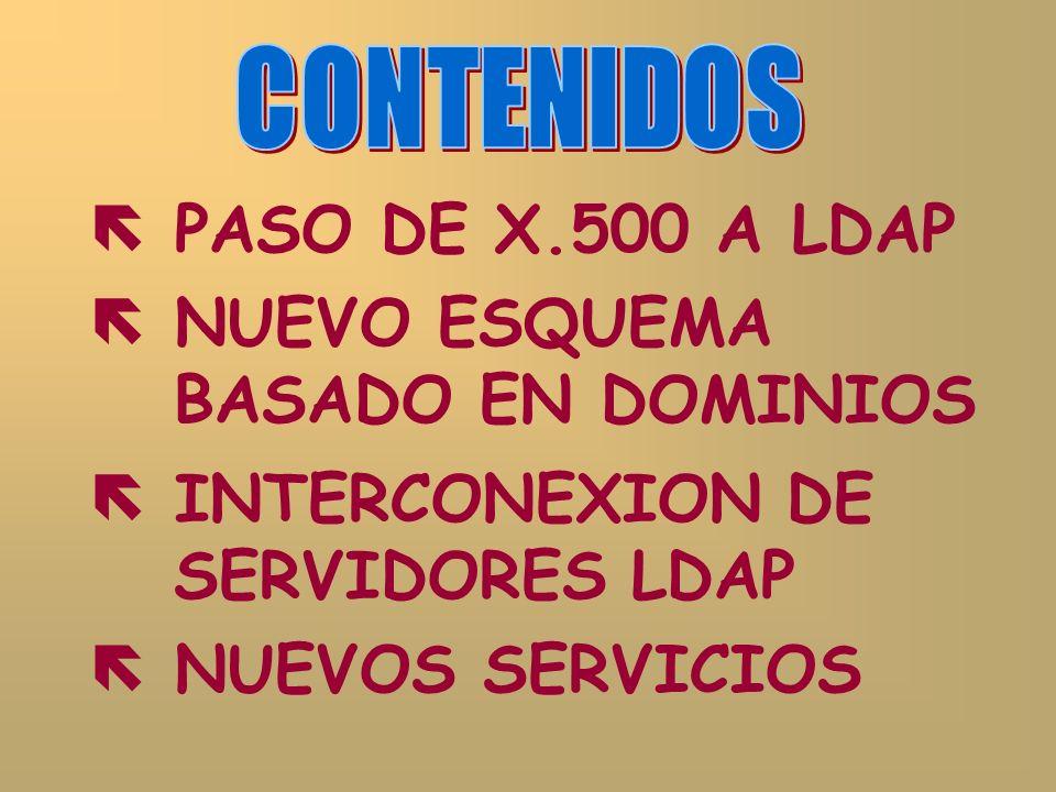 NUEVOS SERVICIOS PASO DE X.500 A LDAP INTERCONEXION DE SERVIDORES LDAP NUEVO ESQUEMA BASADO EN DOMINIOS