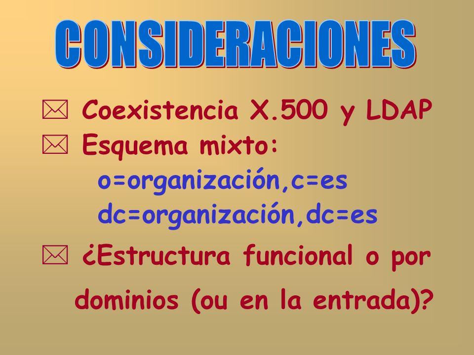 Coexistencia X.500 y LDAP Esquema mixto: o=organización,c=es dc=organización,dc=es ¿Estructura funcional o por dominios (ou en la entrada)?