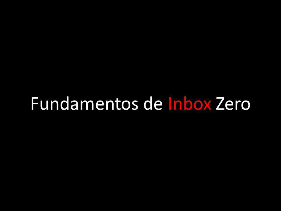 Fundamentos de Inbox Zero