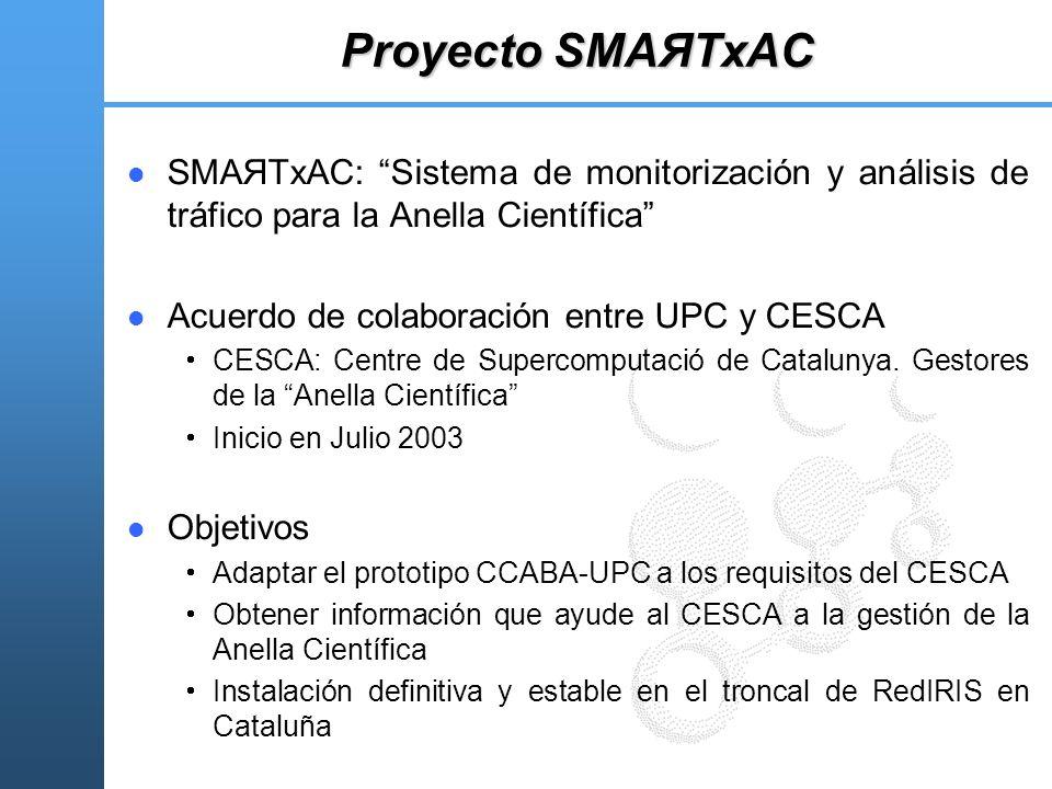 Proyecto SMAЯTxAC SMAЯTxAC: Sistema de monitorización y análisis de tráfico para la Anella Científica Acuerdo de colaboración entre UPC y CESCA CESCA: