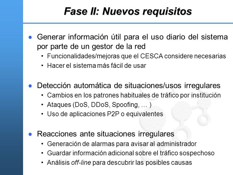 Fase II: Nuevos requisitos Generar información útil para el uso diario del sistema por parte de un gestor de la red Funcionalidades/mejoras que el CES