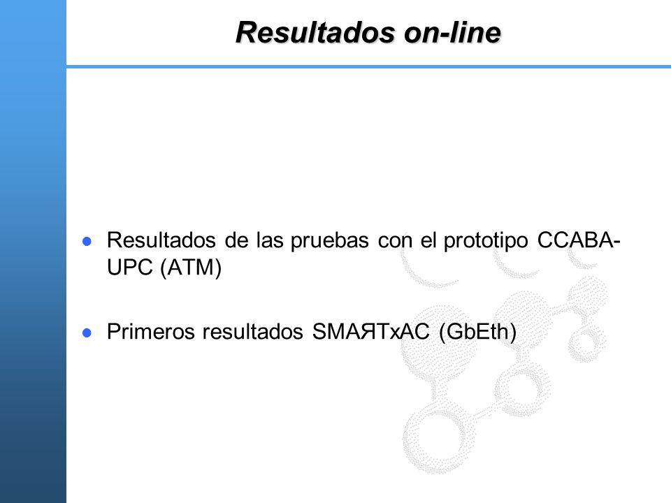 Resultados on-line Resultados de las pruebas con el prototipo CCABA- UPC (ATM) Primeros resultados SMAЯTxAC (GbEth)