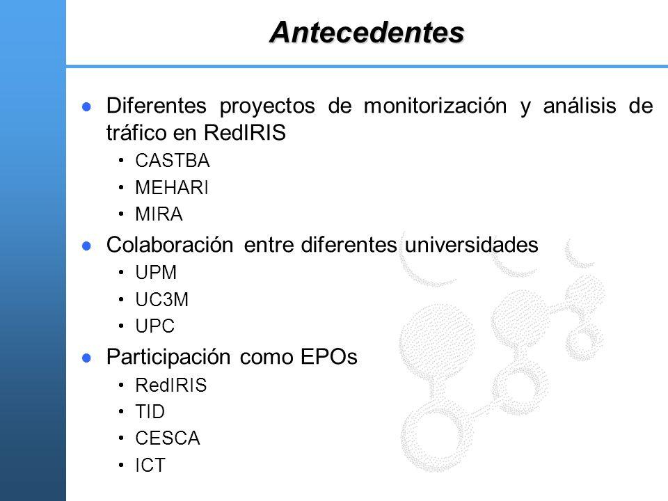 Antecedentes Diferentes proyectos de monitorización y análisis de tráfico en RedIRIS CASTBA MEHARI MIRA Colaboración entre diferentes universidades UP
