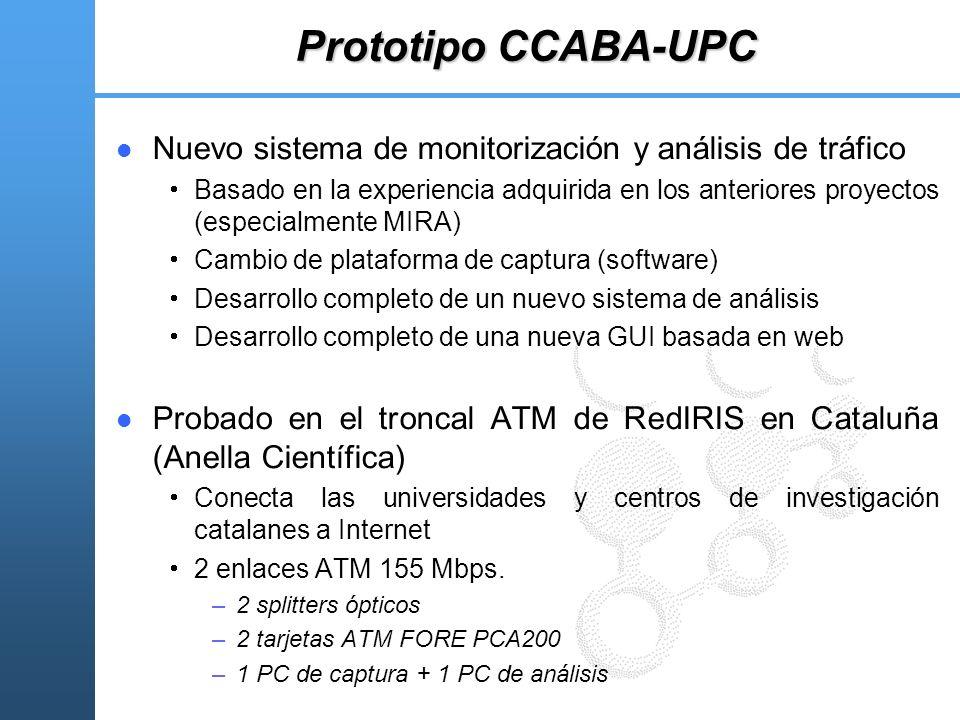 Prototipo CCABA-UPC Nuevo sistema de monitorización y análisis de tráfico Basado en la experiencia adquirida en los anteriores proyectos (especialment