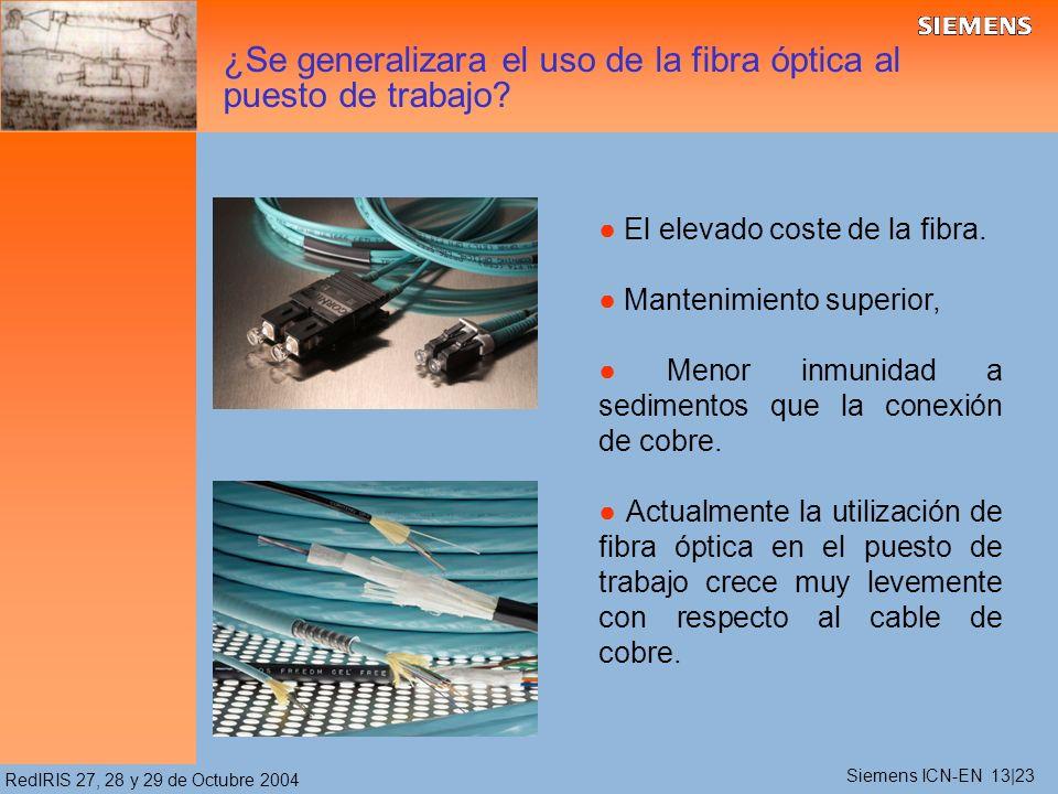 RedIRIS 27, 28 y 29 de Octubre 2004 El elevado coste de la fibra. Mantenimiento superior, Menor inmunidad a sedimentos que la conexión de cobre. Actua