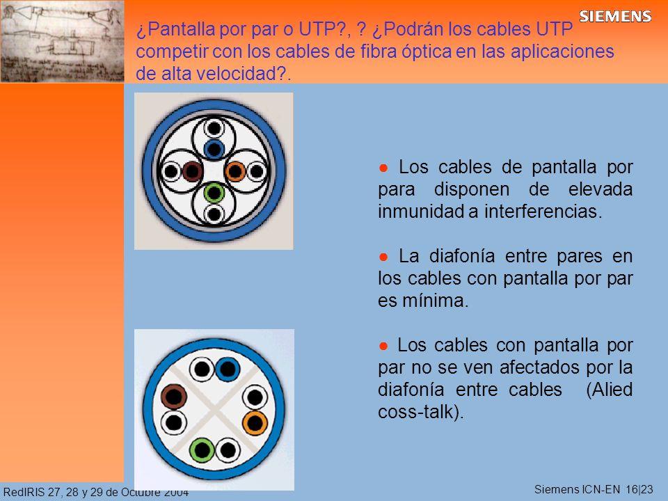 RedIRIS 27, 28 y 29 de Octubre 2004 Los cables de pantalla por para disponen de elevada inmunidad a interferencias. La diafonía entre pares en los cab