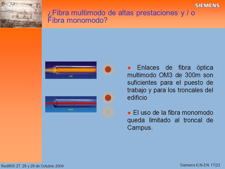 RedIRIS 27, 28 y 29 de Octubre 2004 Enlaces de fibra óptica multimodo OM3 de 300m son suficientes para el puesto de trabajo y para los troncales del edificio El uso de la fibra monomodo queda limitado al troncal de Campus.