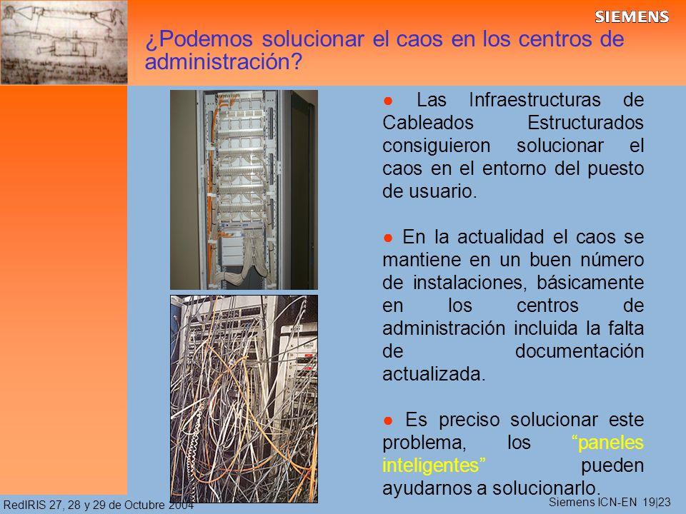 RedIRIS 27, 28 y 29 de Octubre 2004 Las Infraestructuras de Cableados Estructurados consiguieron solucionar el caos en el entorno del puesto de usuari