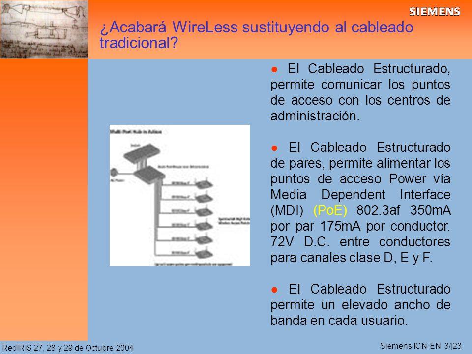 RedIRIS 27, 28 y 29 de Octubre 2004 ¿Acabará WireLess sustituyendo al cableado tradicional? El Cableado Estructurado, permite comunicar los puntos de