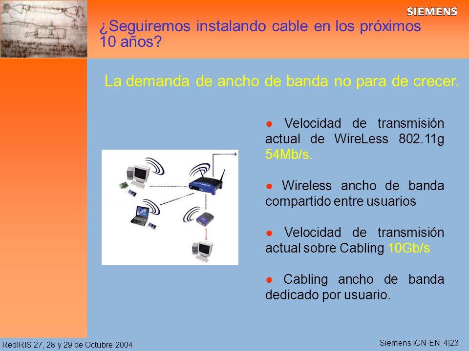 RedIRIS 27, 28 y 29 de Octubre 2004 ¿Seguiremos instalando cable en los próximos 10 años? Velocidad de transmisión actual de WireLess 802.11g 54Mb/s.