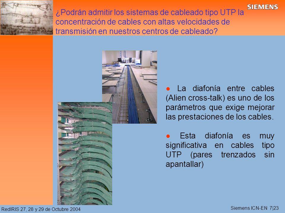 RedIRIS 27, 28 y 29 de Octubre 2004 La diafonía entre cables (Alien cross-talk) es uno de los parámetros que exige mejorar las prestaciones de los cab