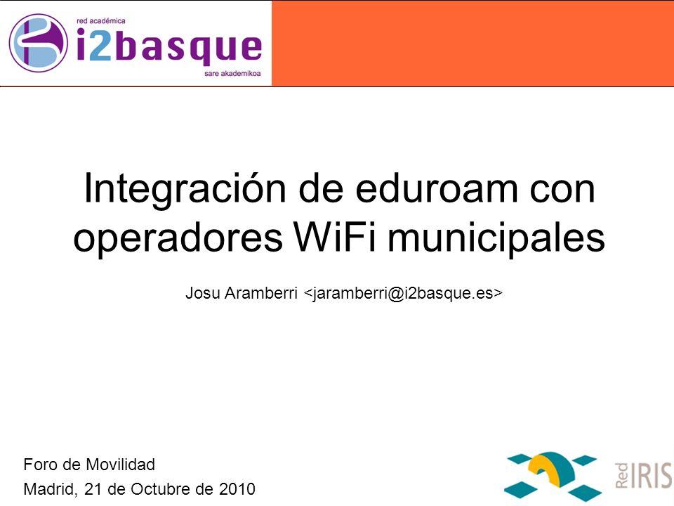 Índice 1.Red Académica i2basque 2.Estrategia de alianzas 3.Fomento de San Sebastián 4.Modelo de despliegue de eduroam 5.Conclusiones Foro de Movilidad, Madrid, 21 de Octubre de 2010